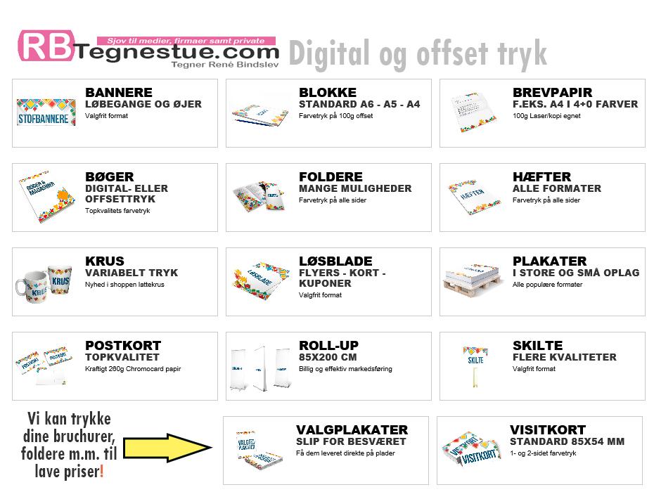 Digital og offset tryk